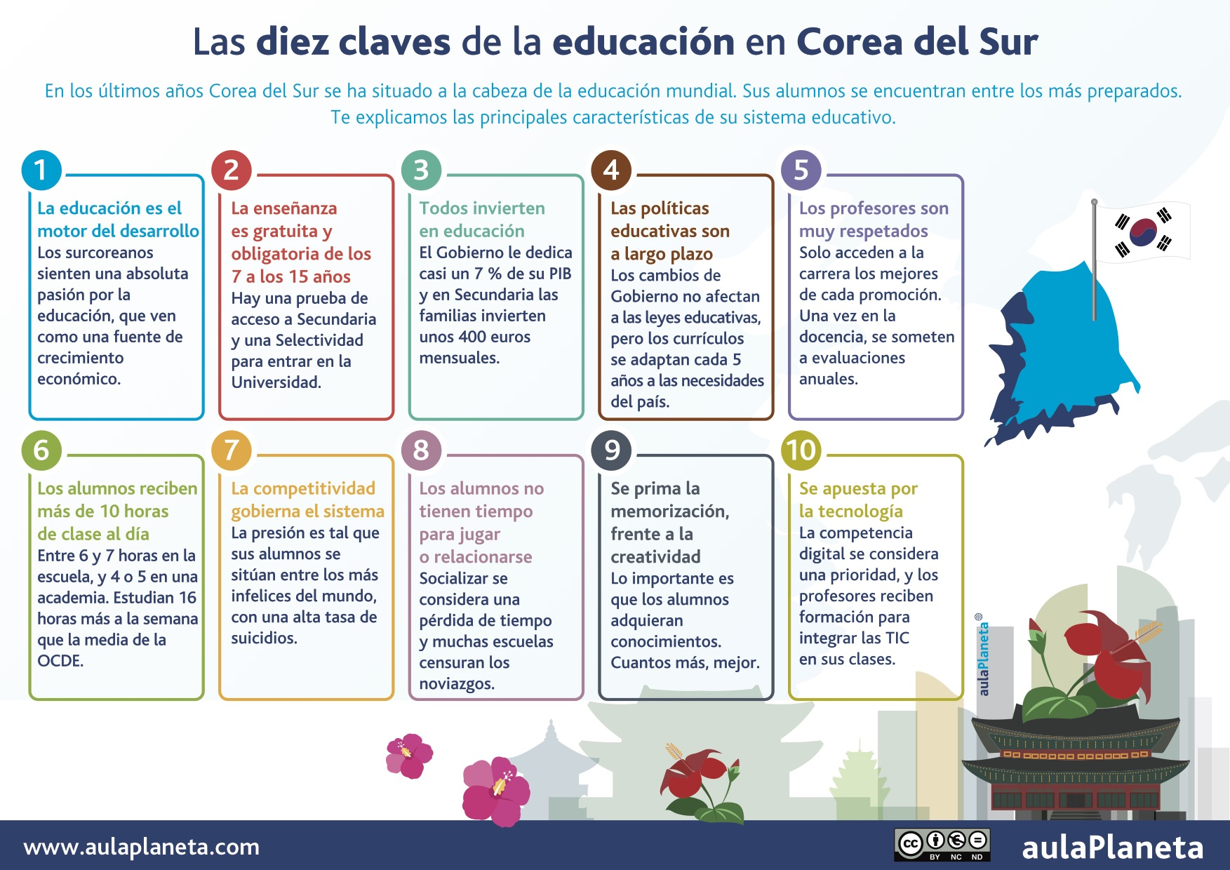 10 claves sobre educación en Corea do Sur