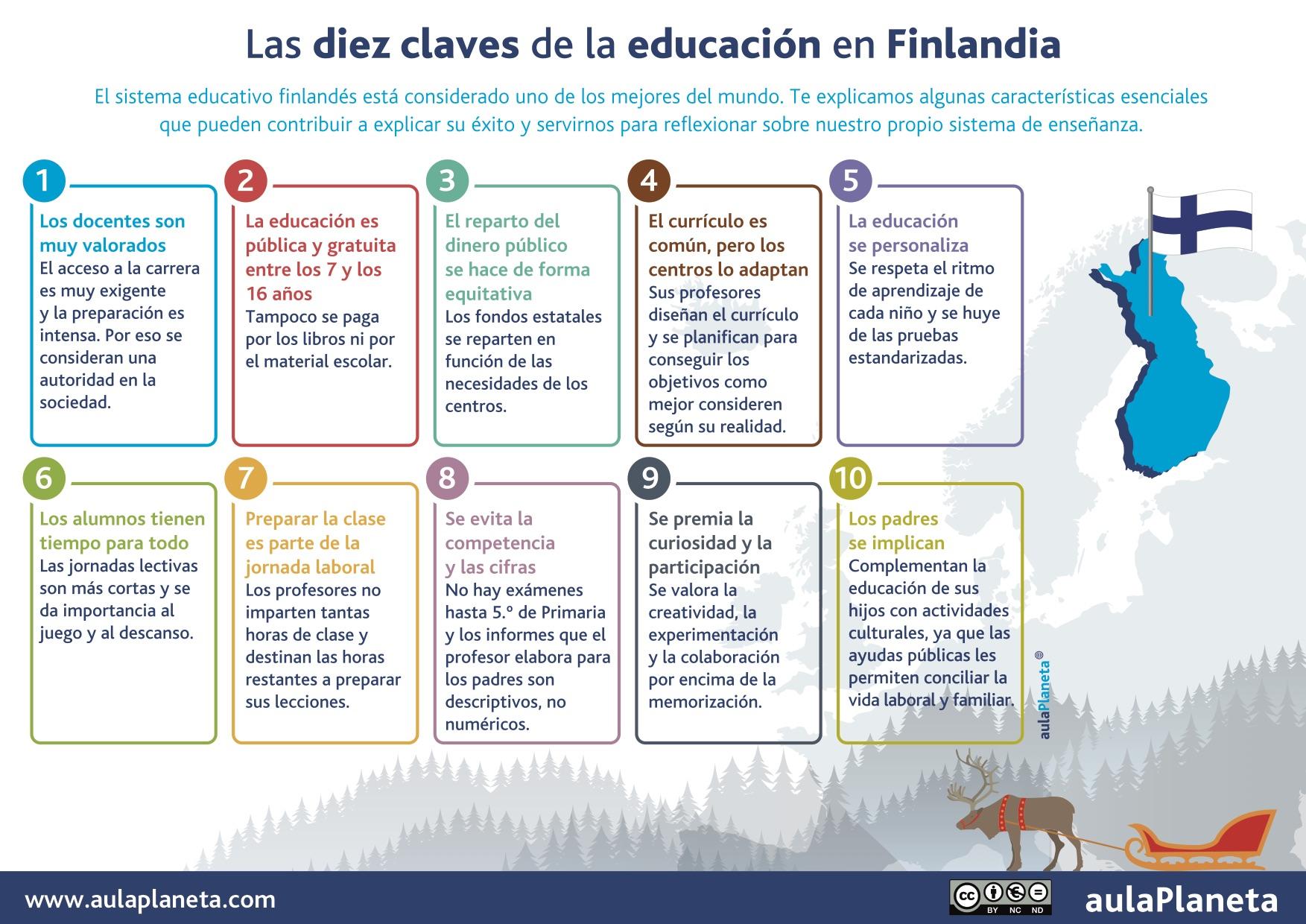 10 claves sobre educación en Finlandia