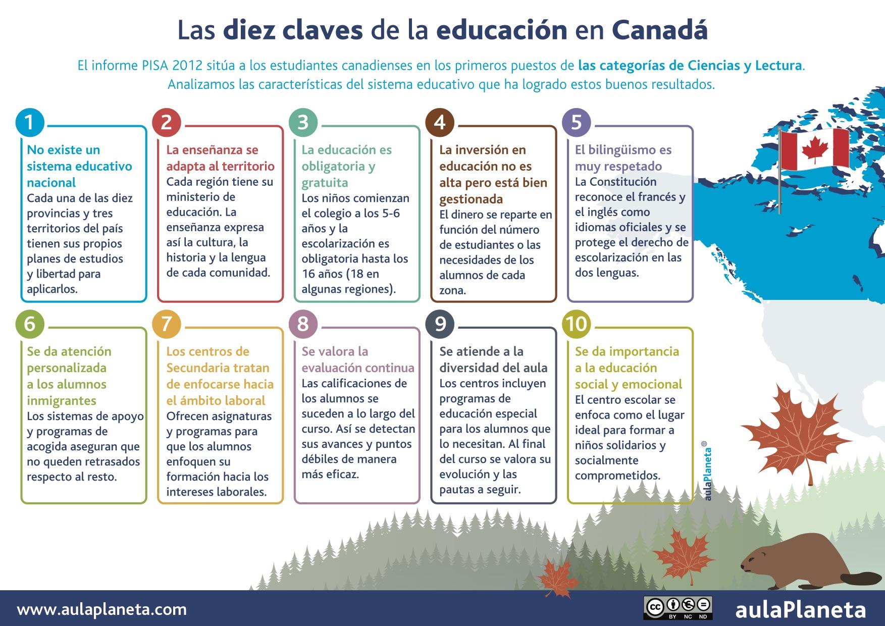 10 claves sobre educación en Canadá