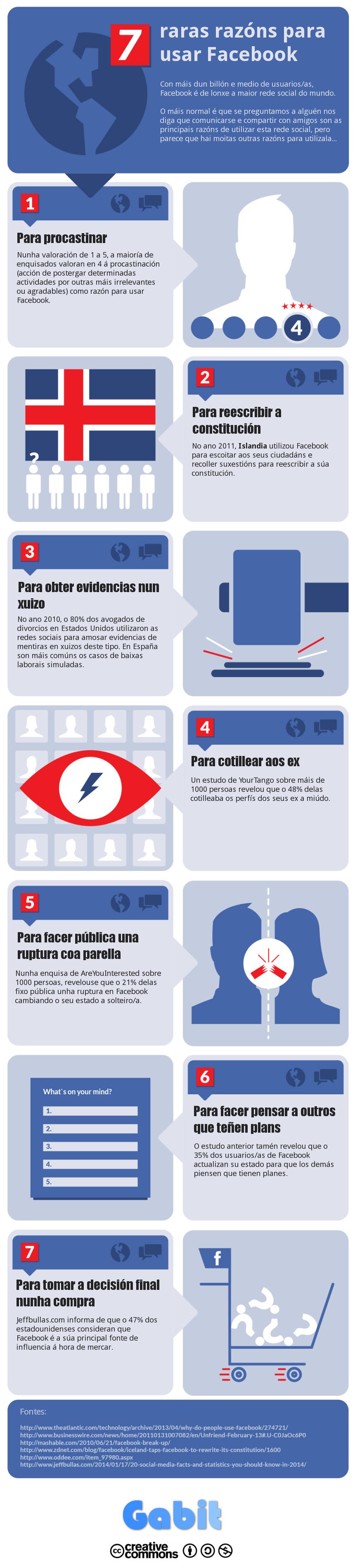 7 raras razóns para usar Facebook (Infografía)