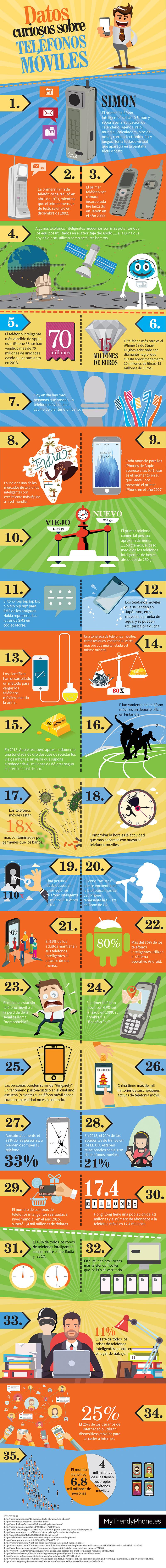 Infografía: Datos curiosos sobre teléfonos móviles
