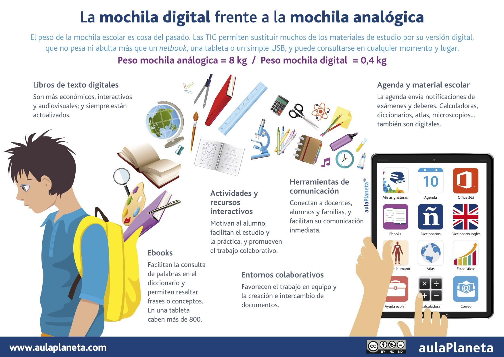 Infografía: Mochila digital frente a tradicional