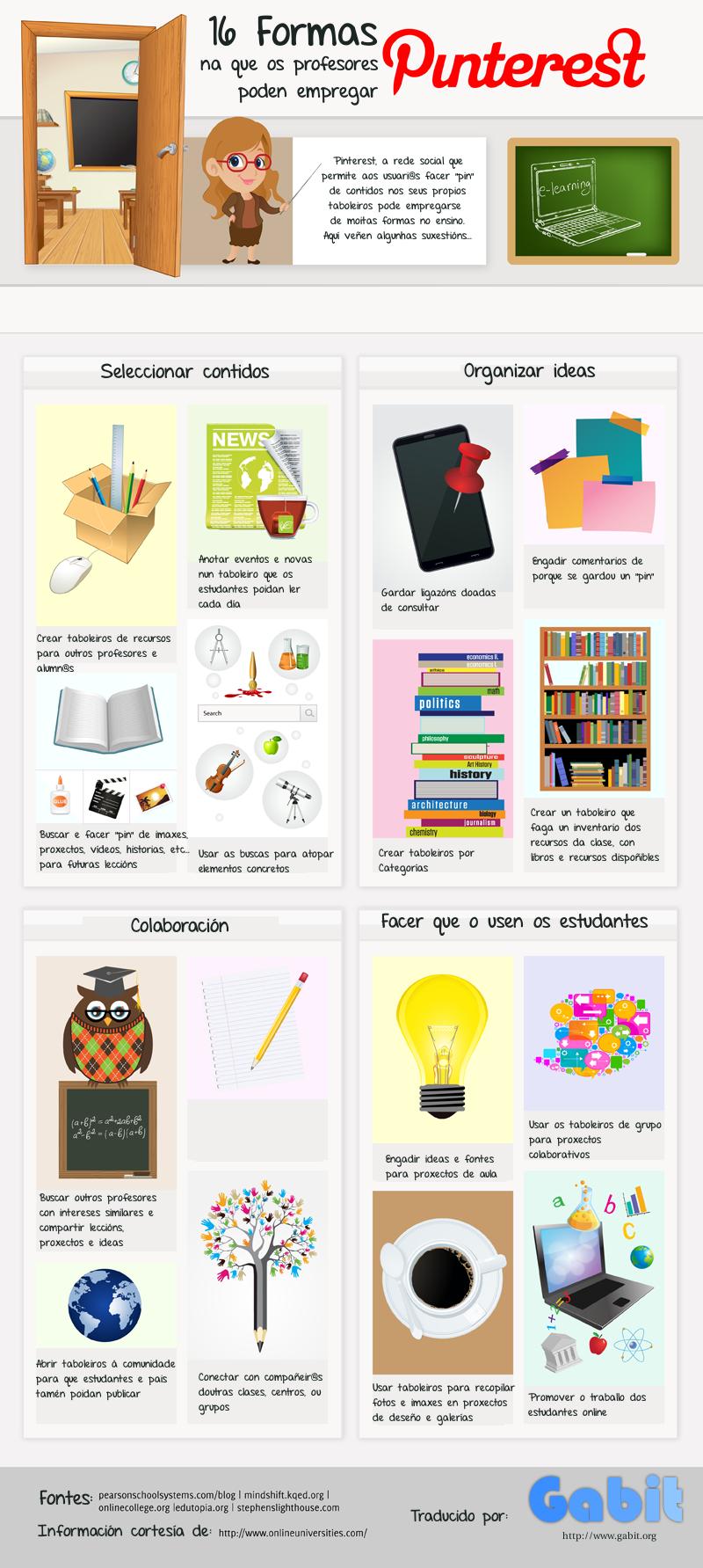 Infografía: 16 formas na que os profesores poden empregar Pinterest.