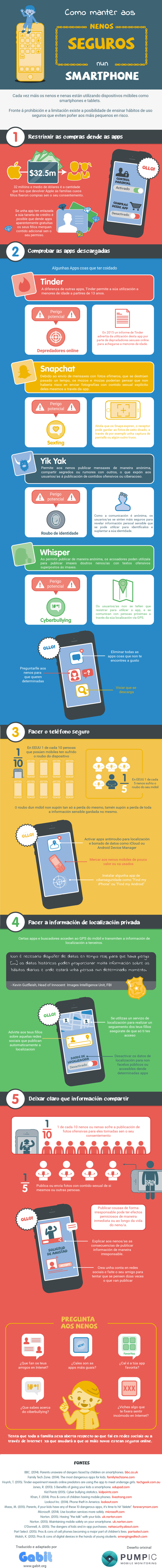 Infografía: Como manter aos nenos seguros nun Smartphone