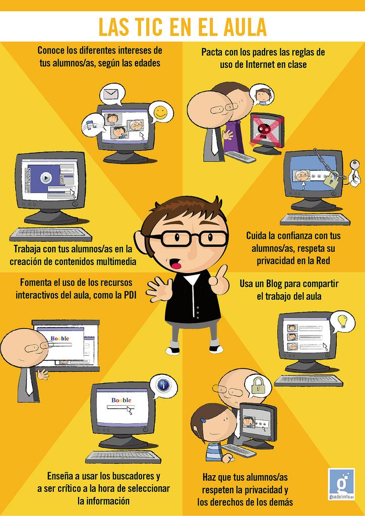 Seguridad en Internet para niños/as. Consejos para profesores.