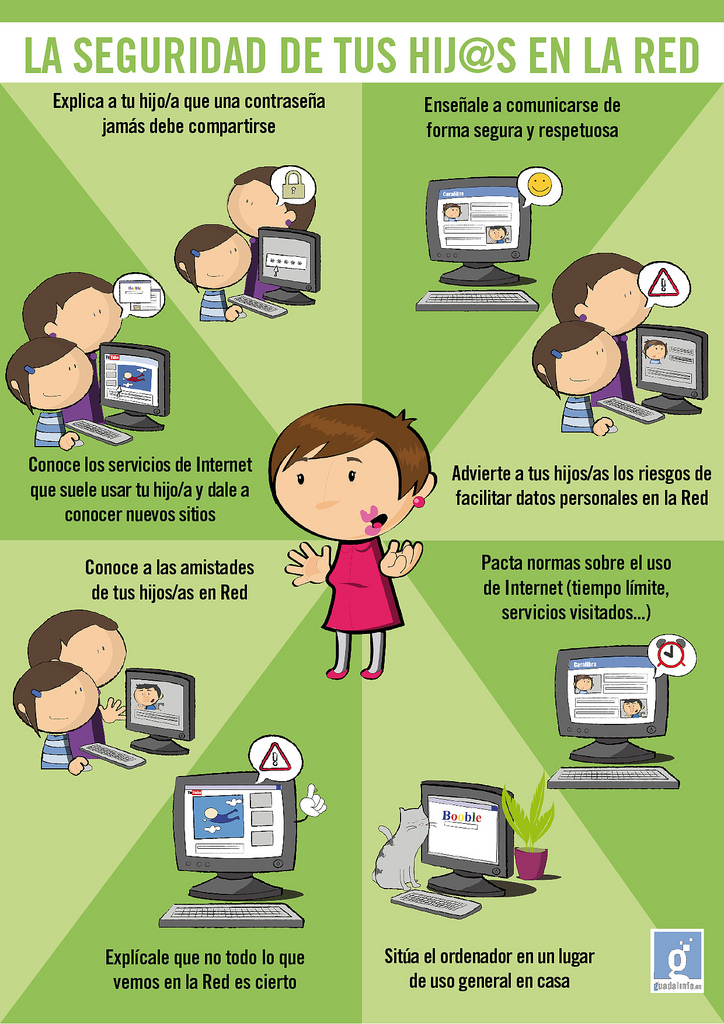 Seguridad en Internet para niños/as. Consejos para padres.