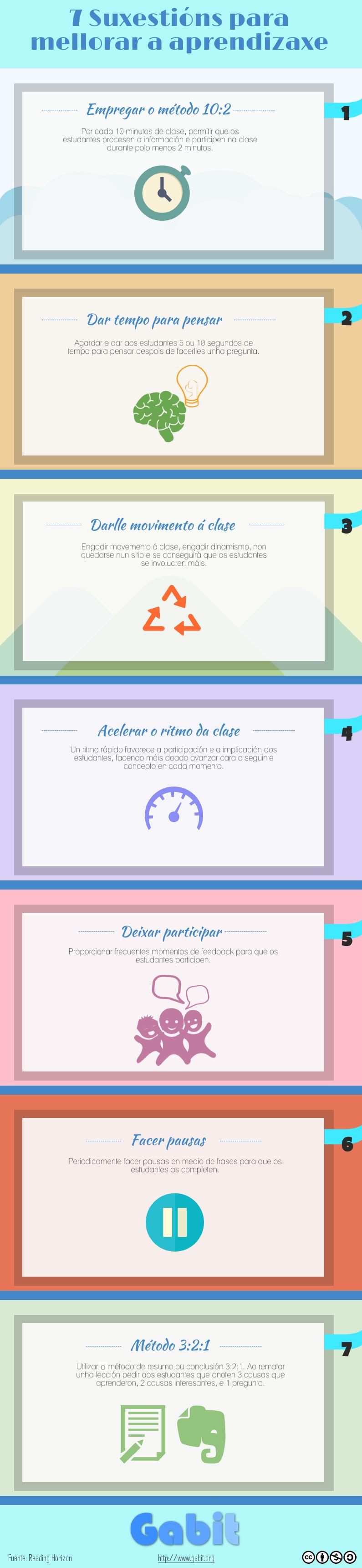 Infografía con 7 suxestións para mellorar a aprendizaxe