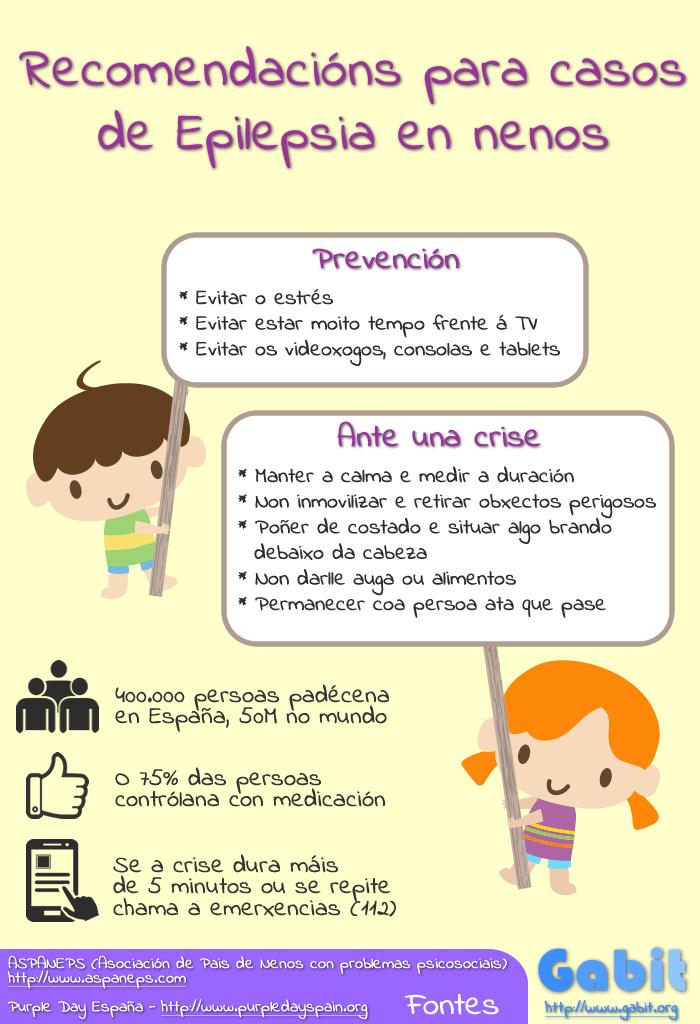 Infografía: Recomendacións para casos de epilepsia en nenos