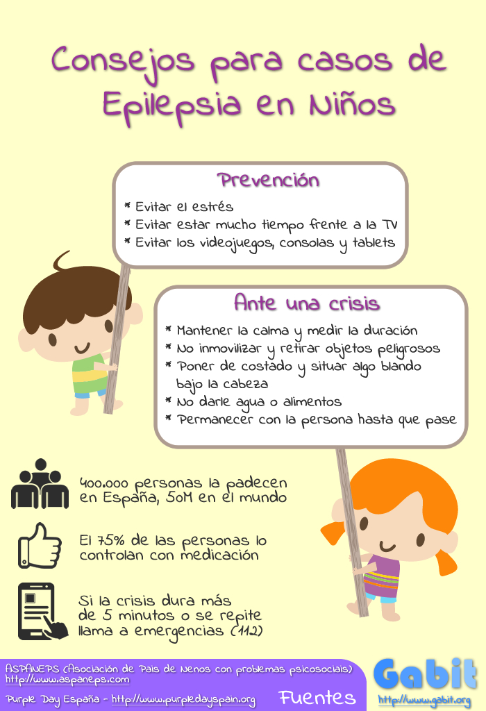 Infografía: Recomendaciones para casos de epilepsia en niños