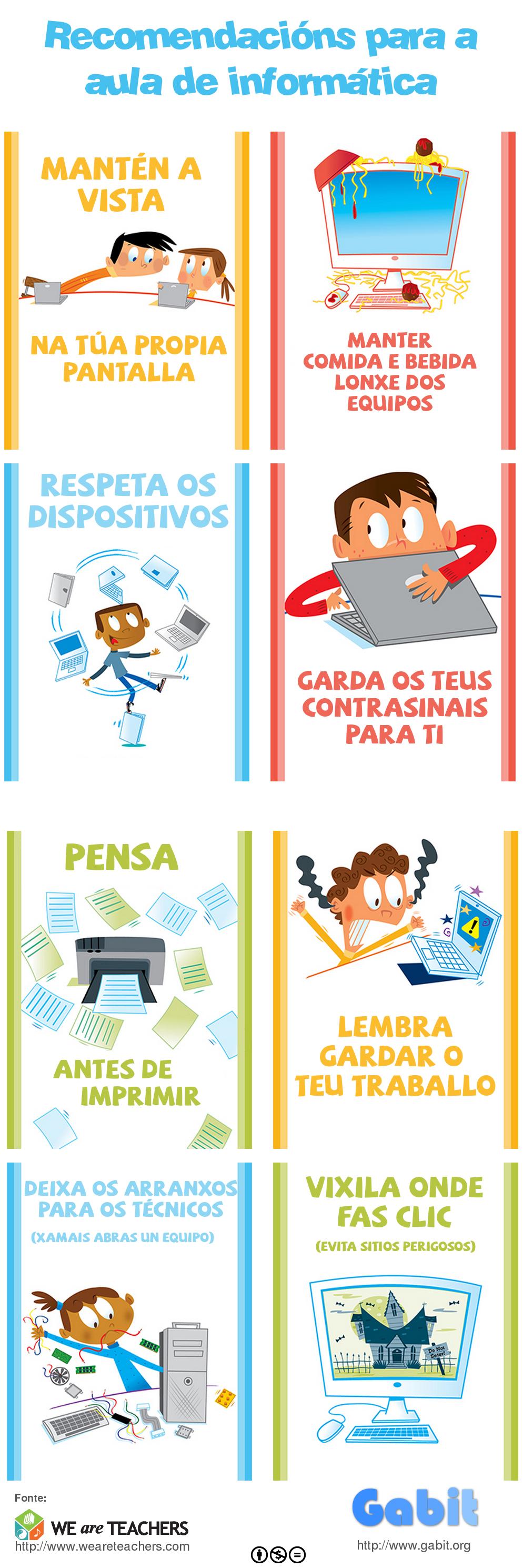 Infografía con recomendacións diarias para a aula de informática